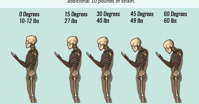 Phone Causing Your Pain image